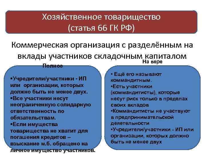 Хозяйственное товарищество (статья 66 ГК РФ) Коммерческая организация с разделённым на вклады участников складочным
