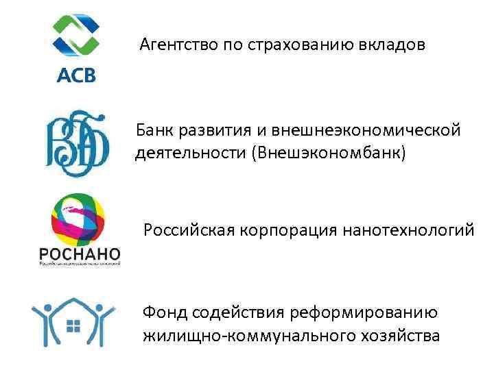 Агентство по страхованию вкладов Банк развития и внешнеэкономической деятельности (Внешэкономбанк) Российская корпорация нанотехнологий Фонд