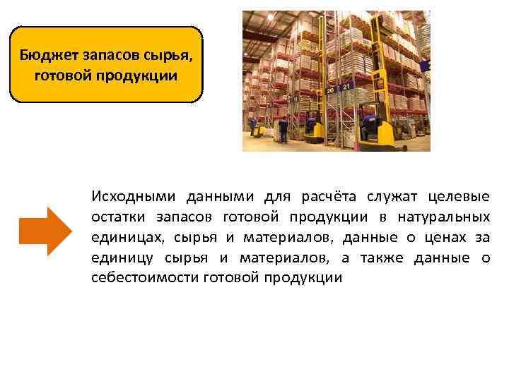 Бюджет запасов сырья, готовой продукции Исходными данными для расчёта служат целевые остатки запасов готовой