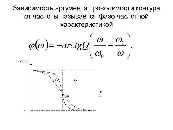 Зависимость аргумента проводимости контура от частоты называется фазо-частотной характеристикой φ(ω) Q 1 Q 2