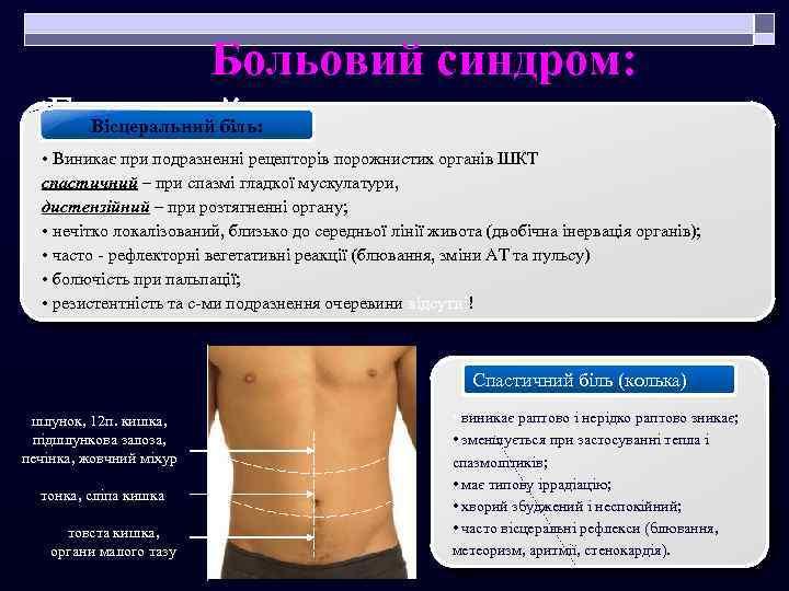 Больовий синдром: Вісцеральний біль: • Виникає при подразненні рецепторів порожнистих органів ШКТ спастичний –