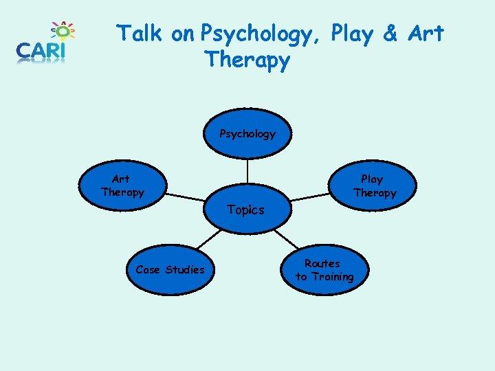 Talk on Psychology, Play & Art Therapy Psychology Art Therapy Play Therapy Topics Case