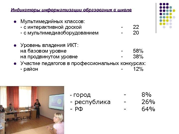 Индикаторы информатизации образования в школе l l l Мультимедийных классов: - с интерактивной доской