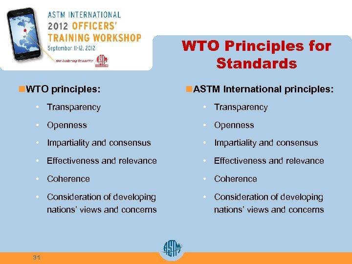 WTO Principles for Standards n. WTO principles: n. ASTM International principles: • Transparency •
