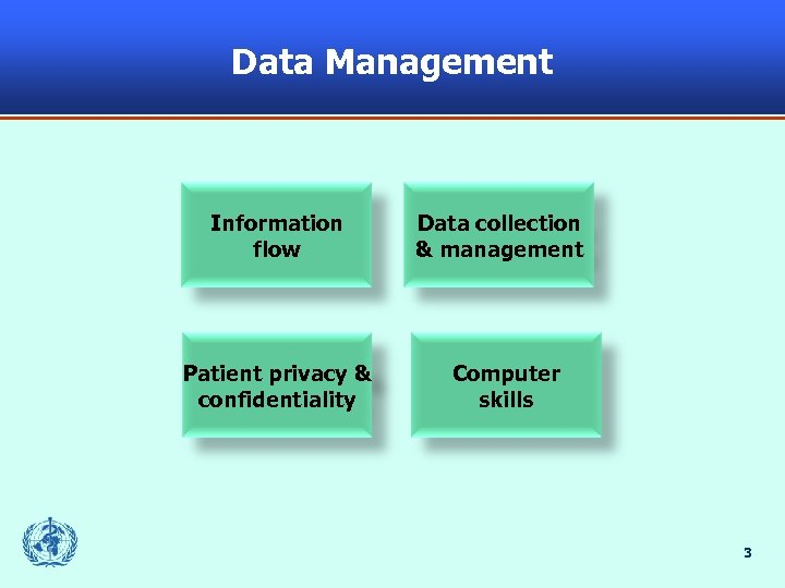 Data Management Information flow Patient privacy & confidentiality Data collection & management Computer skills