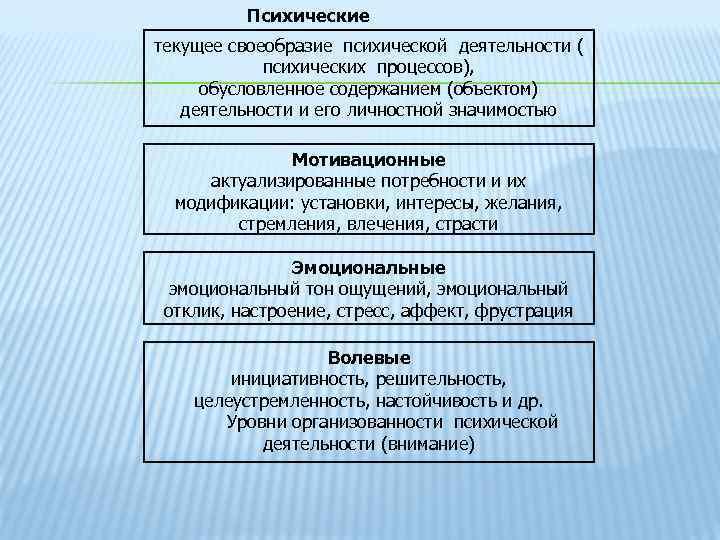 Психические состояния текущее своеобразие психической деятельности ( психических процессов), обусловленное содержанием (объектом) деятельности и