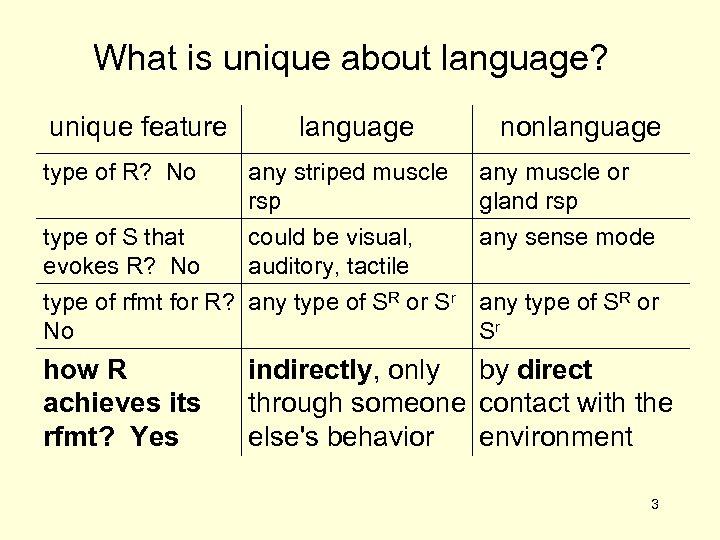 What is unique about language? unique feature language nonlanguage type of R? No any