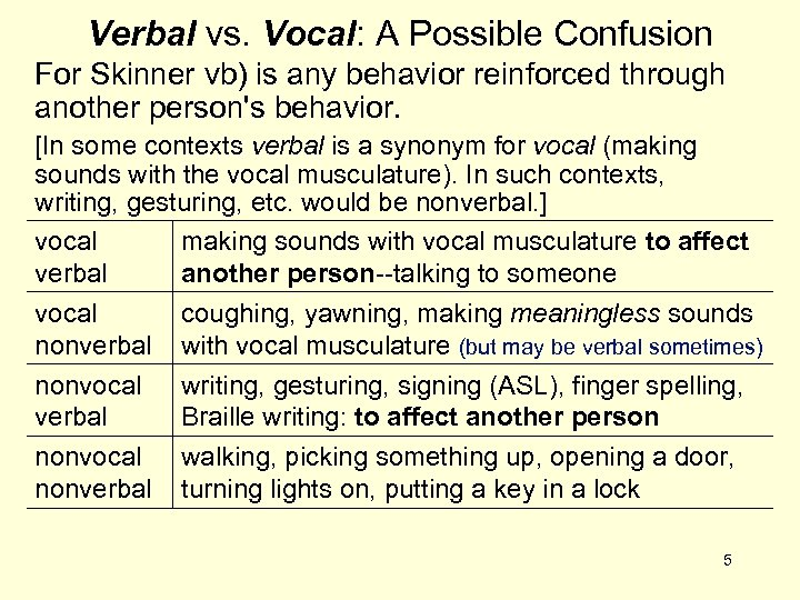 Verbal vs. Vocal: A Possible Confusion For Skinner vb) is any behavior reinforced through