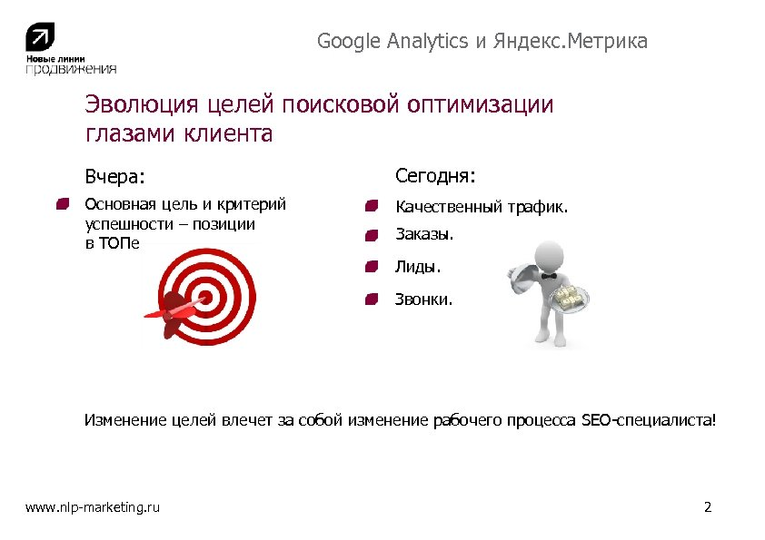 Google Analytics и Яндекс. Метрика Эволюция целей поисковой оптимизации глазами клиента Вчера: Сегодня: Основная