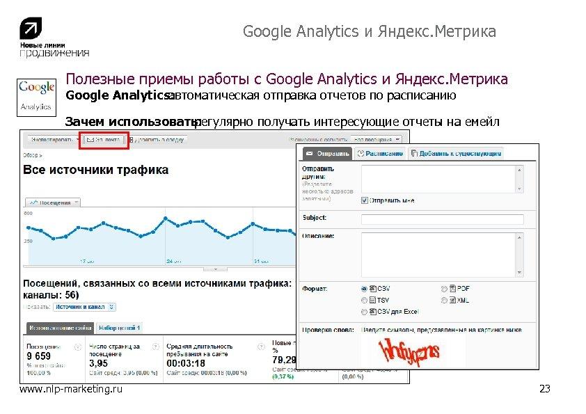 Google Analytics и Яндекс. Метрика Полезные приемы работы с Google Analytics и Яндекс. Метрика