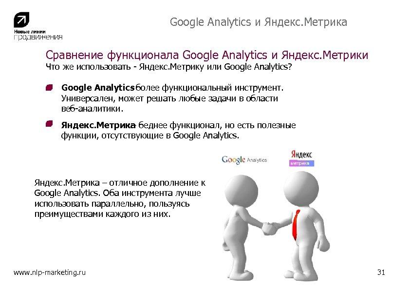 Google Analytics и Яндекс. Метрика Сравнение функционала Google Analytics и Яндекс. Метрики Что же