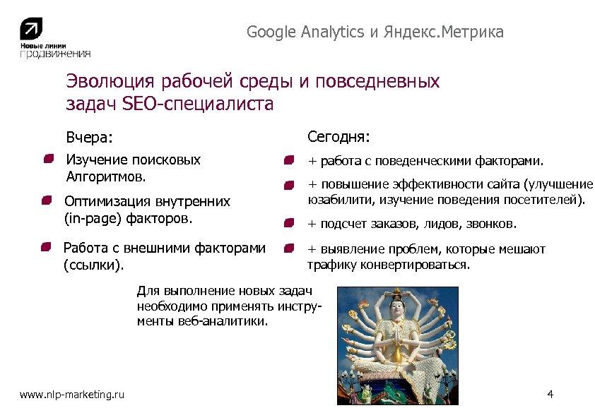 Google Analytics и Яндекс. Метрика Эволюция рабочей среды и повседневных задач SEO-специалиста Вчера: Сегодня: