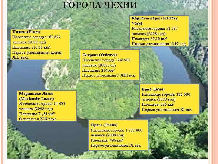 ГОРОДА ЧЕХИИ Плзень (Plzen) Население города: 162 627 человек (2008 год) Площадь: 137, 65