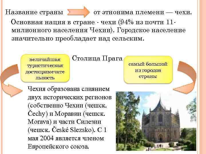 Название страны от этнонима племени — чехи. Основная нация в стране - чехи (94%