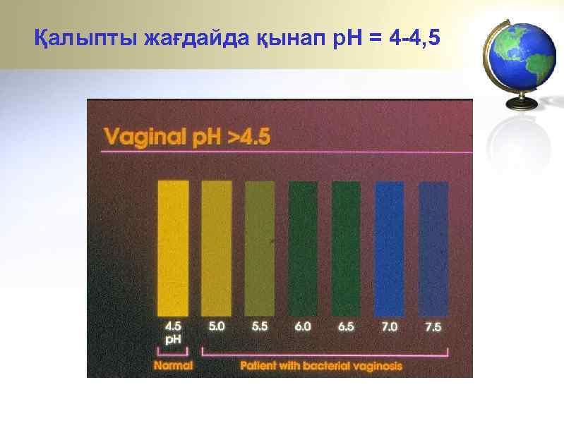 Қалыпты жағдайда қынап p. H = 4 -4, 5