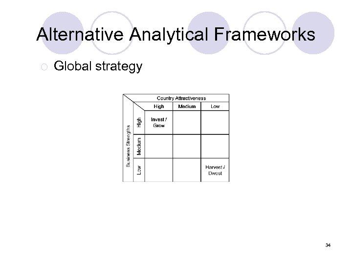 Alternative Analytical Frameworks ¡ Global strategy 34