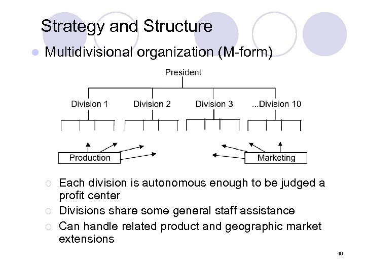 Strategy and Structure l Multidivisional organization (M-form) ¡ ¡ ¡ Each division is autonomous