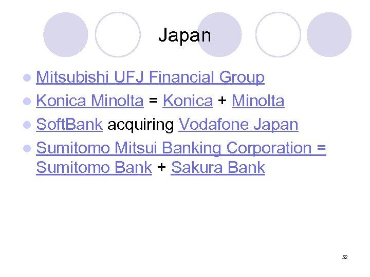 Japan l Mitsubishi UFJ Financial Group l Konica Minolta = Konica + Minolta l