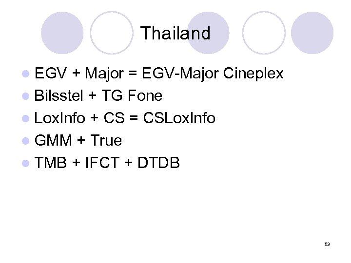 Thailand l EGV + Major = EGV-Major Cineplex l Bilsstel + TG Fone l