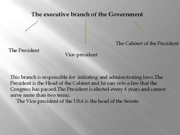 The executive branch of the Government The Cabinet of the President The President Vice-president