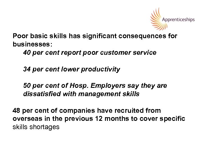 Poor basic skills has significant consequences for businesses: 40 per cent report poor customer