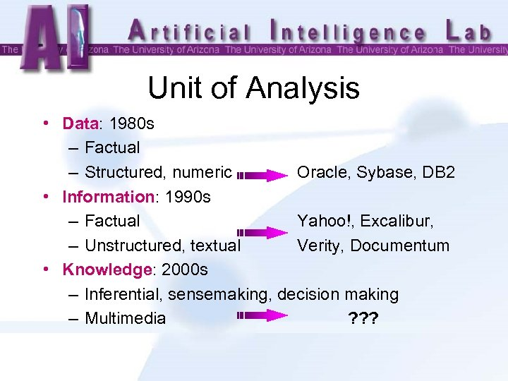 Unit of Analysis • Data: 1980 s – Factual – Structured, numeric Oracle, Sybase,