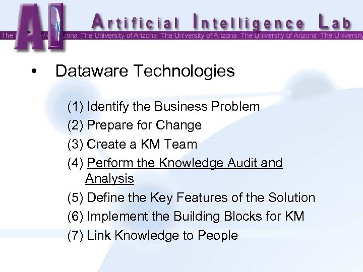 • Dataware Technologies (1) Identify the Business Problem (2) Prepare for Change (3)