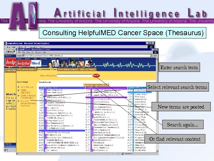 Consulting Helpful. MED Cancer Space (Thesaurus) Enter search term Select relevant search terms New