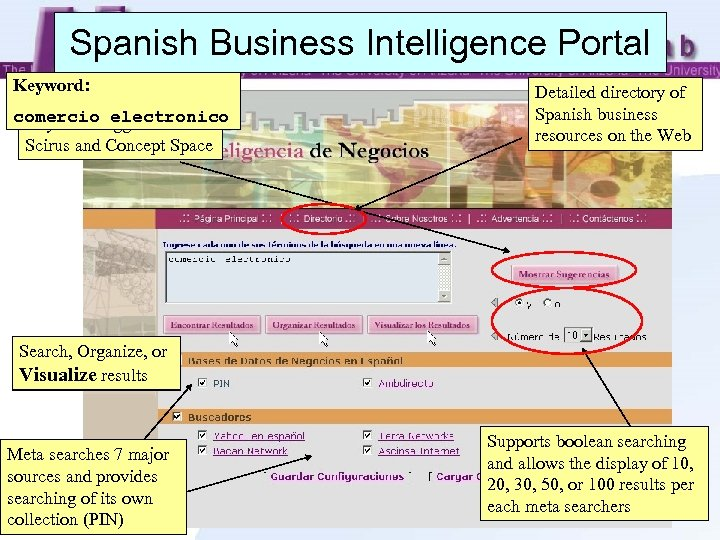 Spanish Business Intelligence Portal Keyword: comerciosuggestion from Keyword electronico Scirus and Concept Space Detailed