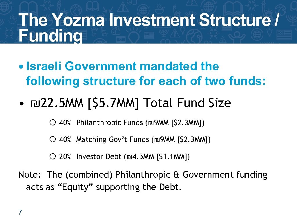 The Yozma Investment Structure / Funding • Israeli Government mandated the following structure for