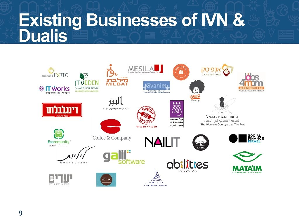 Existing Businesses of IVN & Dualis 8