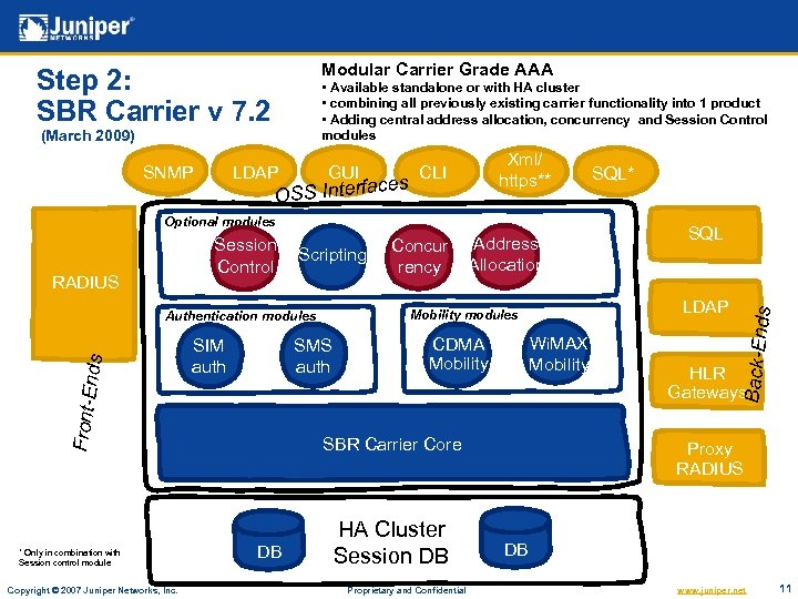 Modular Carrier Grade AAA Step 2: SBR Carrier v 7. 2 • Available standalone
