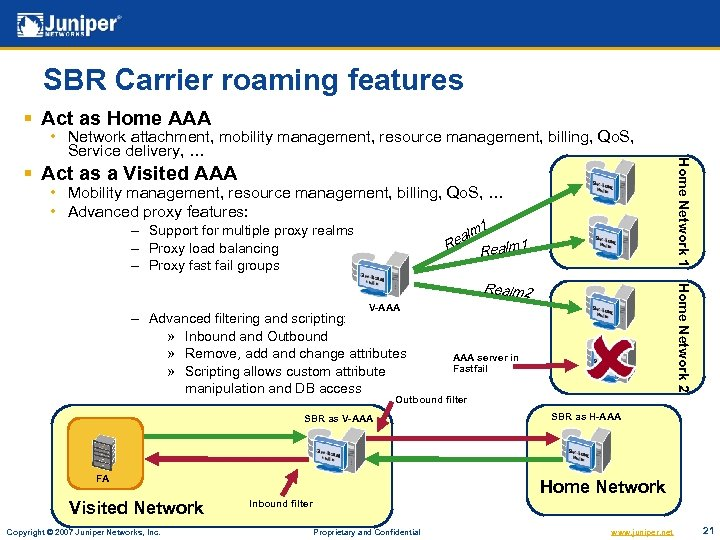 SBR Carrier roaming features § Act as Home AAA § Act as a Visited