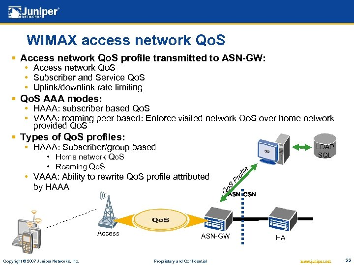 Wi. MAX access network Qo. S § Access network Qo. S profile transmitted to
