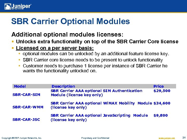 SBR Carrier Optional Modules Additional optional modules licenses: § Unlocks extra functionality on top