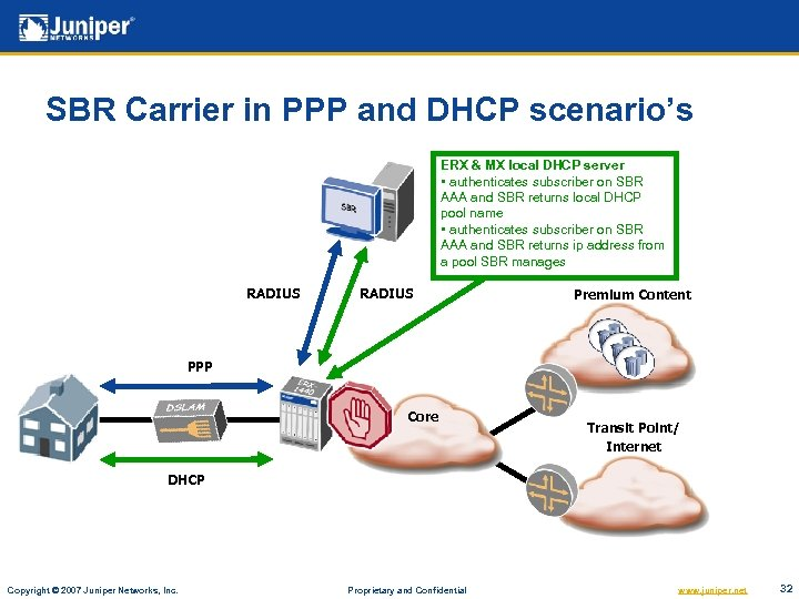 SBR Carrier in PPP and DHCP scenario's ERX & MX local DHCP server •