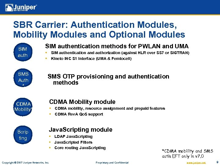 SBR Carrier: Authentication Modules, Mobility Modules and Optional Modules SIM auth SMS Auth *