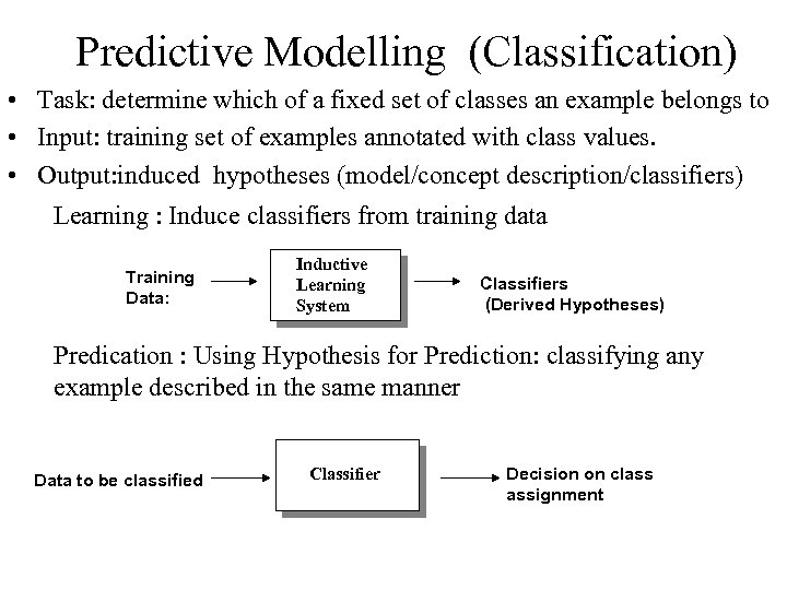 Predictive Modelling (Classification) • Task: determine which of a fixed set of classes an