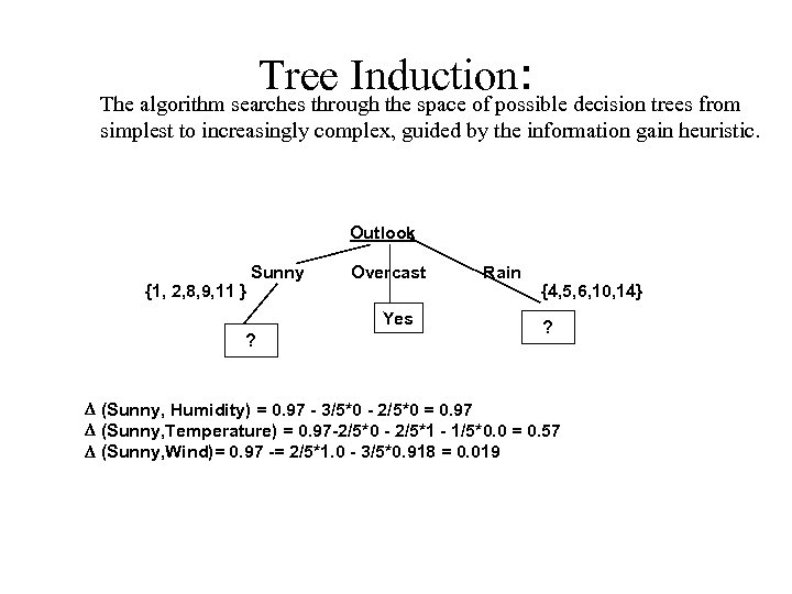 Tree Induction: decision trees from The algorithm searches through the space of possible simplest