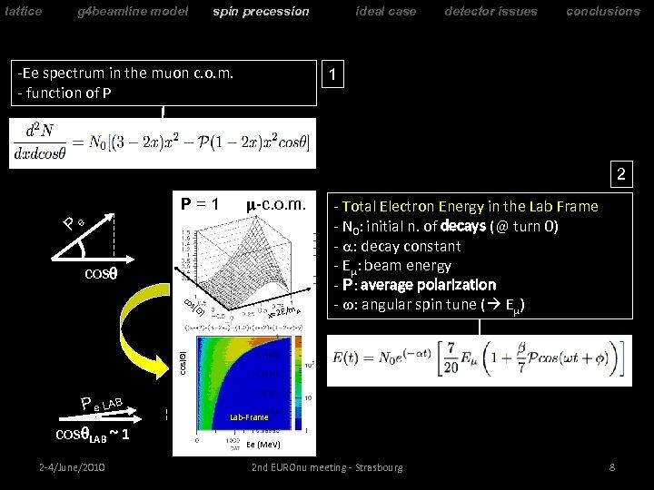 lattice g 4 beamline model spin precession -Ee spectrum in the muon c. o.