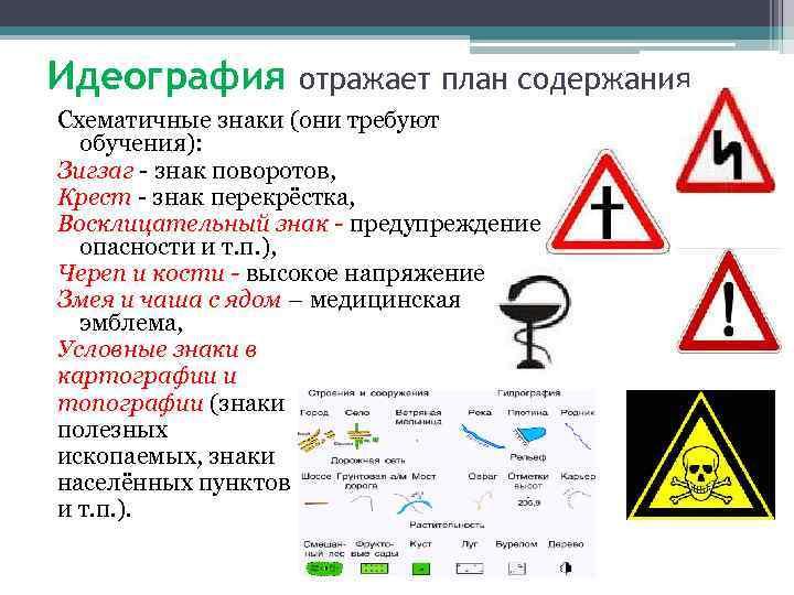 Идеография отражает план содержания Схематичные знаки (они требуют обучения): Зигзаг - знак поворотов, Крест