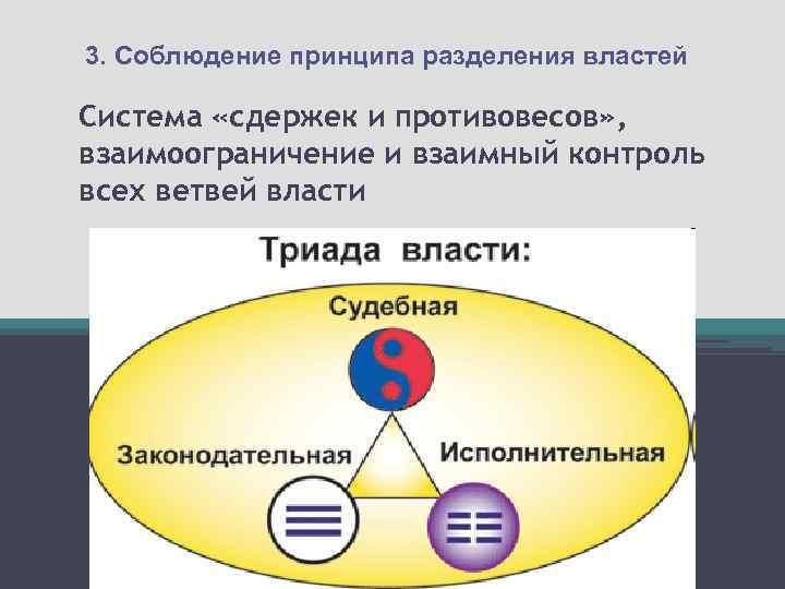 3. Соблюдение принципа разделения властей Система «сдержек и противовесов» , взаимоограничение и взаимный контроль