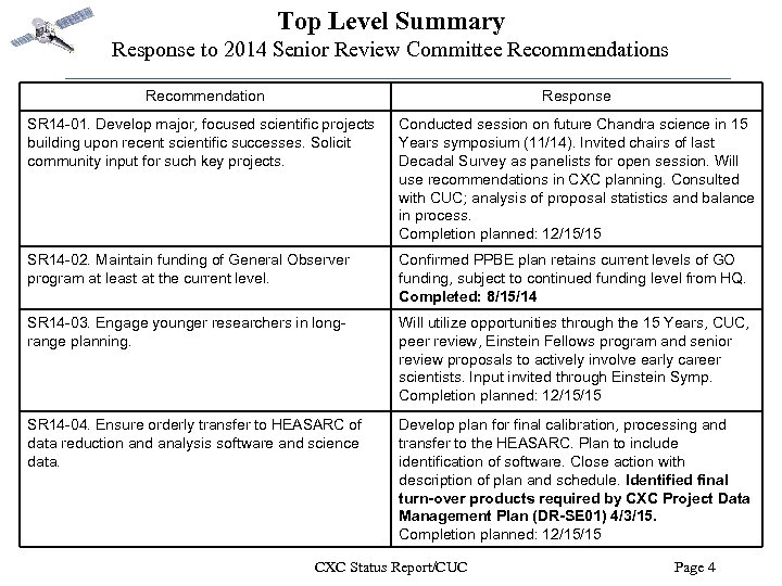 Top Level Summary Response to 2014 Senior Review Committee Recommendations Recommendation Response SR 14
