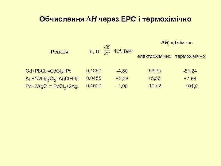 Обчислення H через ЕРС і термохімічно H, к. Дж/моль E, В · 104, B/K