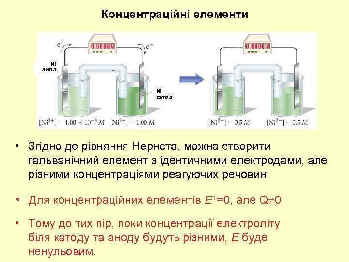 Концентраційні елементи Ni анод Ni катод • Згідно до рівняння Нернста, можна створити гальванічний