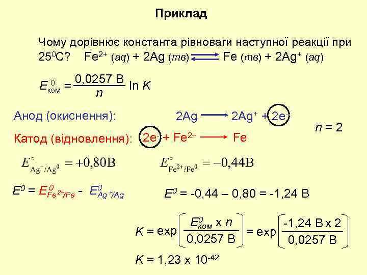 Приклад Чому дорівнює константа рівноваги наступної реакції при 250 C? Fe 2+ (aq) +