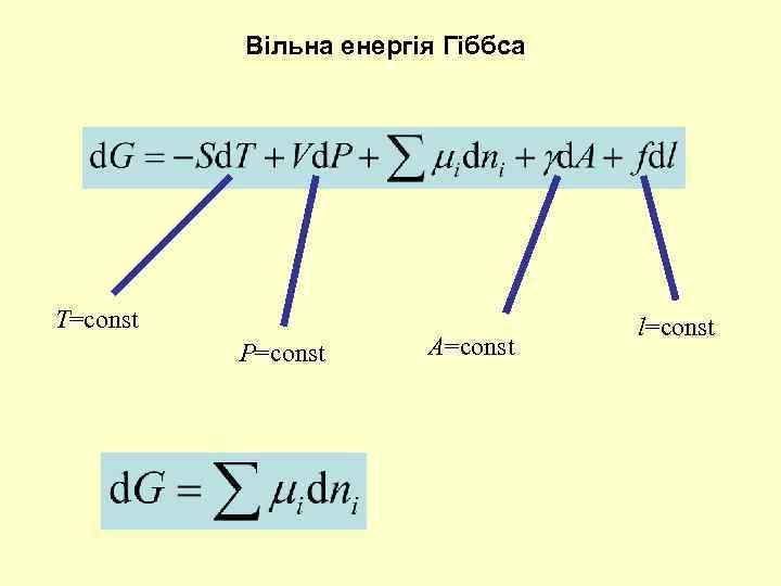 Вільна енергія Гіббса T=const P=const A=const l=const