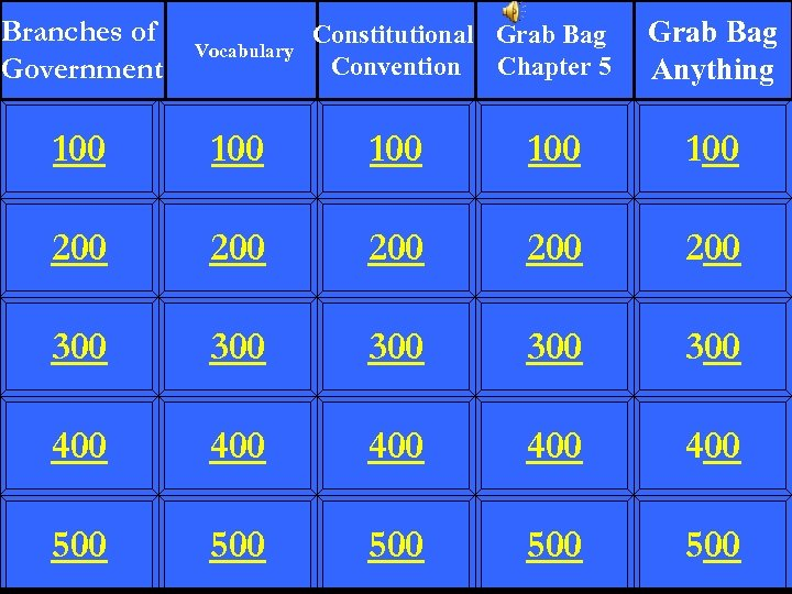Branches of Government Vocabulary Constitutional Grab Bag Convention Chapter 5 Grab Bag Anything 100