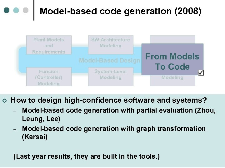 Model-based code generation (2008) Plant Models and Requirements SW Architecture Modeling Model-Based Design Funcion