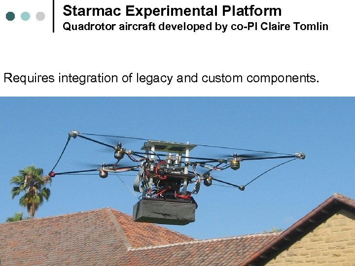 Starmac Experimental Platform Quadrotor aircraft developed by co-PI Claire Tomlin Requires integration of legacy
